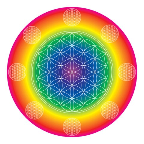 Energie-Mandala Die Blume des Lebens
